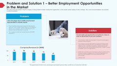 Skill Shortage In A Production Firm Case Study Solution Problem And Solution 1 Better Employment Opportunities In The Market Themes PDF