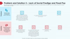 Skill Shortage In A Production Firm Case Study Solution Problem And Solution 3 Lack Of Social Prestige And Fixed Pay Information PDF