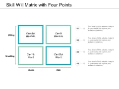 Skill Will Matrix With Four Points Ppt Powerpoint Presentation Model Sample