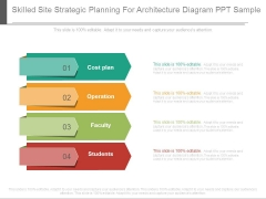 Skilled Site Strategic Planning For Architecture Diagram Ppt Sample