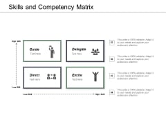 Skills And Competency Matrix Ppt Powerpoint Presentation Professional Aids