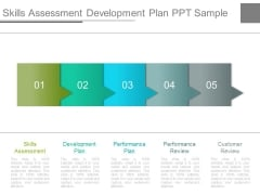 Skills Assessment Development Plan Ppt Sample