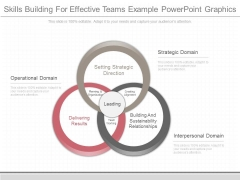 Skills Building For Effective Teams Example Powerpoint Graphics