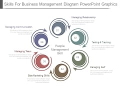 Skills For Business Management Diagram Powerpoint Graphics