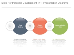 Skills For Personal Development Ppt Presentation Diagrams