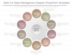 Skills For Sales Management Diagram Powerpoint Templates