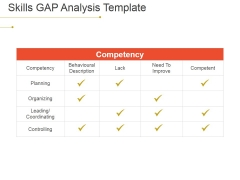 Skills Gap Analysis Ppt PowerPoint Presentation File Diagrams