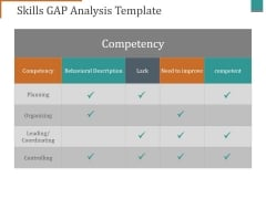 Skills Gap Analysis Template Ppt PowerPoint Presentation File Aids