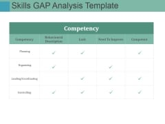 Skills Gap Analysis Template Ppt PowerPoint Presentation Inspiration Model