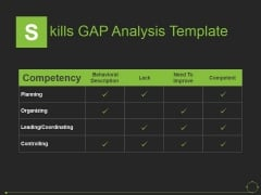 Skills Gap Analysis Template Ppt PowerPoint Presentation Outline Information