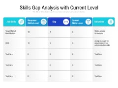 Skills Gap Analysis With Current Level Ppt PowerPoint Presentation Ideas Portfolio