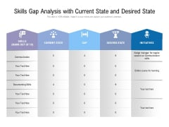Skills Gap Analysis With Current State And Desired State Ppt PowerPoint Presentation Styles Show