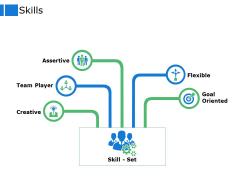 Skills Goal Oriented Ppt Powerpoint Presentation Show Design Ideas