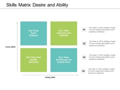 Skills Matrix Desire And Ability Ppt Powerpoint Presentation Icon Designs