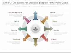 Skills Of Cro Expert For Websites Diagram Powerpoint Guide