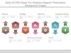 Skills Of Cro Expert For Websites Diagram Presentation Background Images