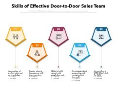 Skills Of Effective Door To Door Sales Team Ppt PowerPoint Presentation Model Themes PDF