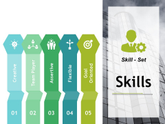 Skills Ppt PowerPoint Presentation Tips