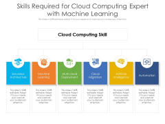 Skills Required For Cloud Computing Expert With Machine Laerning Ppt PowerPoint Presentation Ideas Graphics PDF