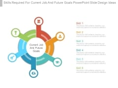 Skills Required For Current Job And Future Goals Powerpoint Slide Design Ideas