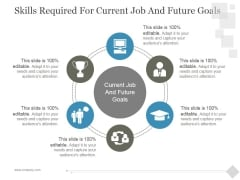 Skills Required For Current Job And Future Goals Ppt PowerPoint Presentation Designs