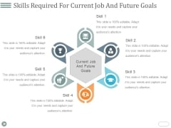 Skills Required For Current Job And Future Goals Ppt PowerPoint Presentation Infographic Template Tips