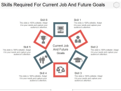 Skills Required For Current Job And Future Goals Ppt PowerPoint Presentation Slides Outfit