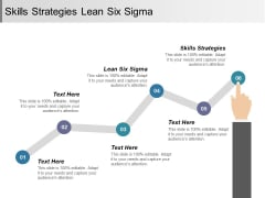 Skills Strategies Lean Six Sigma Ppt PowerPoint Presentation Layouts Maker