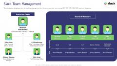 Slack Investor Pitch Deck Slack Team Management Ppt Professional Example PDF