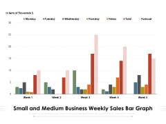 Small And Medium Business Weekly Sales Bar Graph Ppt PowerPoint Presentation Icon Diagrams PDF