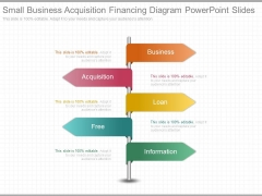 Small Business Acquisition Financing Diagram Powerpoint Slides