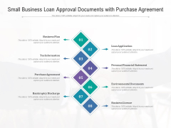 Small Business Loan Approval Documents With Purchase Agreement Ppt PowerPoint Presentation Infographics Gallery PDF