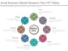 Small Business Market Research Plan Ppt Slides