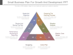 Small Business Plan For Growth And Development Ppt