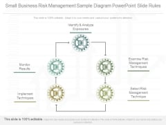 Small Business Risk Management Sample Diagram Powerpoint Slide Rules