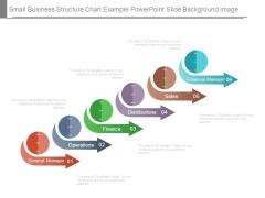 Small Business Structure Chart Example Powerpoint Slide Background Image