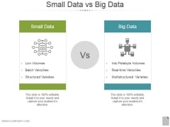 Small Data Vs Big Data Ppt PowerPoint Presentation Inspiration