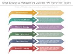Small Enterprise Management Diagram Ppt Powerpoint Topics