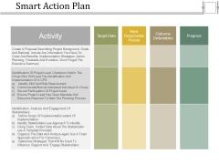 Smart Action Plan Ppt PowerPoint Presentation Portfolio Design Ideas