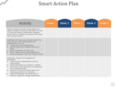 Smart Action Plan Ppt PowerPoint Presentation Styles Themes