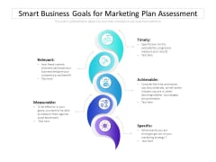Smart Business Goals For Marketing Plan Assessment Ppt PowerPoint Presentation Gallery Example Topics PDF