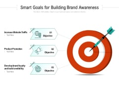 Smart Goals For Building Brand Awareness Ppt PowerPoint Presentation Professional Sample PDF