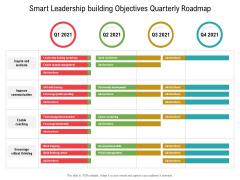 Smart Leadership Building Objectives Quarterly Roadmap Demonstration