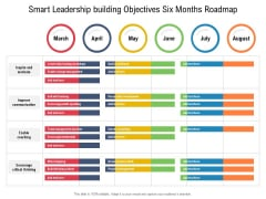 Smart Leadership Building Objectives Six Months Roadmap Structure
