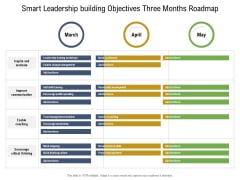 Smart Leadership Building Objectives Three Months Roadmap Elements