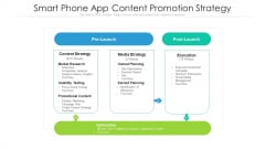 Smart Phone App Content Promotion Strategy Ppt Layouts Infographics PDF