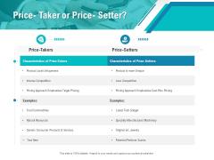 Smart Software Pricing Strategies Price Taker Or Price Setter Ppt Portfolio Slide Download PDF