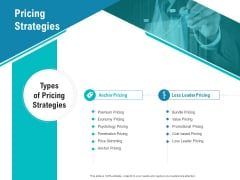 Smart Software Pricing Strategies Pricing Strategies Ppt File Backgrounds PDF