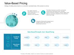 Smart Software Pricing Strategies Value Based Pricing Ppt Model Graphics Download PDF