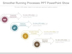 Smoother Running Processes Ppt Powerpoint Show